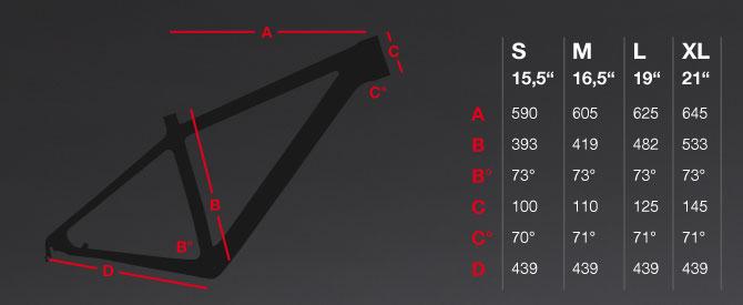 Geometrie - C1M Carbon 29er Rahmen