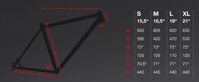Geometrie - T1M Titan 29er Rahmen